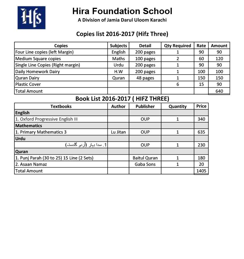 Class THREE HIFZ